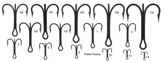 Fishing hooks sizes driverlayer search engine for Fishing hook size chart actual size
